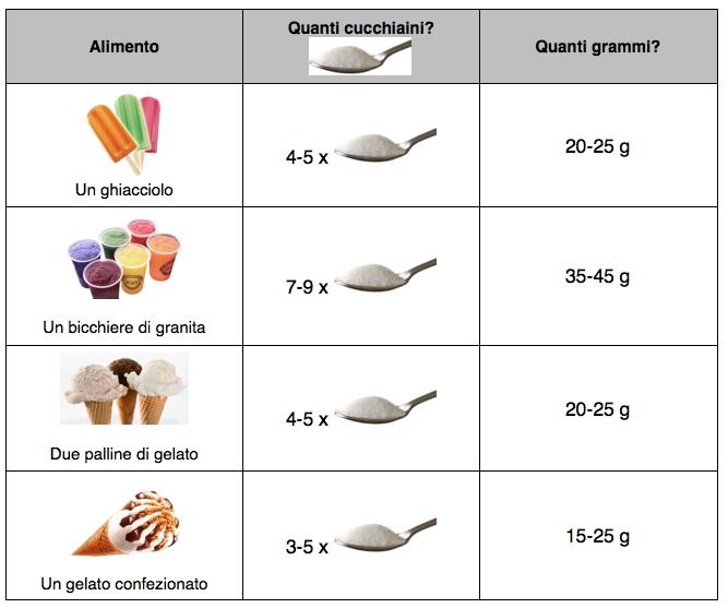tabella equivalenze corticosteroidi