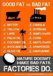La natura non crea grassi cattivi