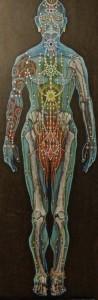 Punti di agopuntura