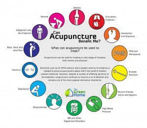 In cosa aiuta l'agopuntura?