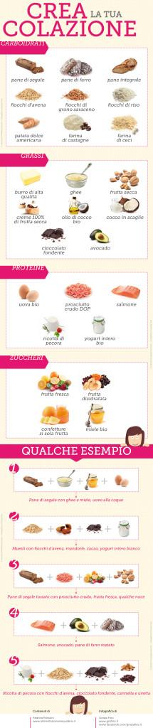 Combinazione_colazione-01