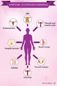Alimentazione in equilibrio - Dominanza estrogenica
