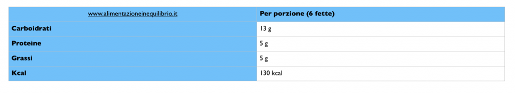Alimentazione in equilibrio - Torta low carbs