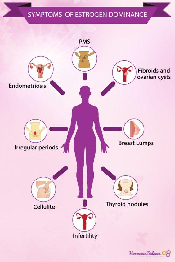 tiroidite di hashimoto alimentazione in equilibrio